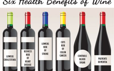 Rượu vang và sức khỏe